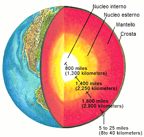 earth_cross_section