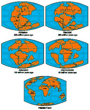 plate_teutronics_USGS