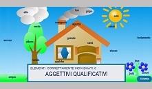 """""""Grammatical case"""": aggettivi qualificativi"""