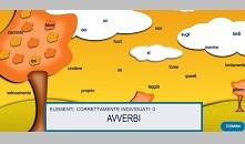 """""""grammatical case"""": avverbi"""