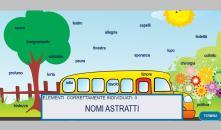 grammatical case nomi astratti